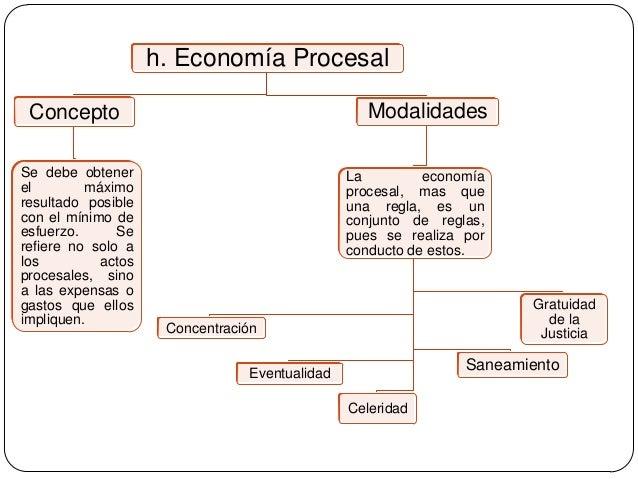 h. Economía Procesal Modalidades  Concepto Se debe obtener el máximo resultado posible con el mínimo de esfuerzo. Se refie...