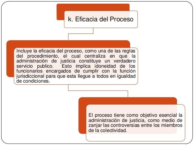 k. Eficacia del Proceso  Incluye la eficacia del proceso, como una de las reglas del procedimiento, el cual centraliza en ...