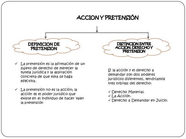 ACCION Y PRETENSIÓN  DEFINICION DE PRETENSION   La pretensión es la afirmación de un sujeto de derecho de merecer la tute...
