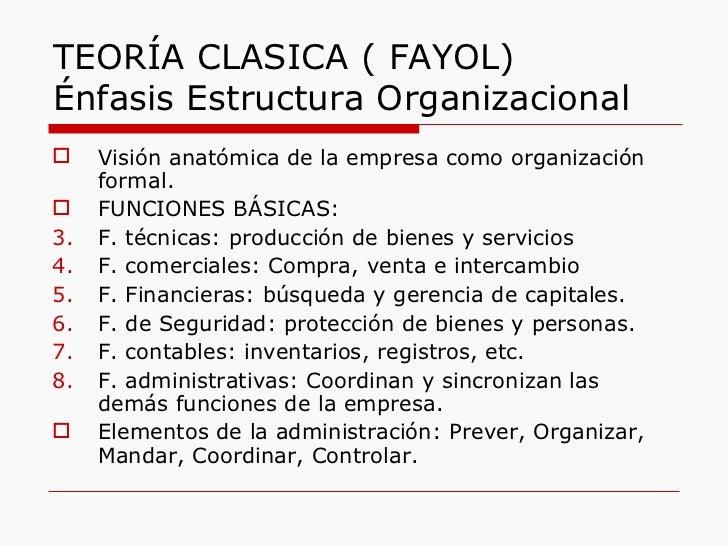 TEORÍA CLASICA ( FAYOL) Énfasis Estructura Organizacional <ul><li>Visión anatómica de la empresa como organización formal....