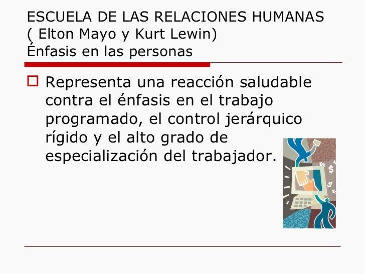 ESCUELA DE LAS RELACIONES HUMANAS  ( Elton Mayo y Kurt Lewin) Énfasis en las personas <ul><li>Representa una reacción salu...