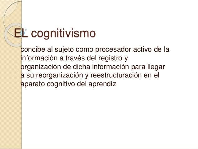 Teorías cognitivistas del aprendizaje diapositivas Slide 3