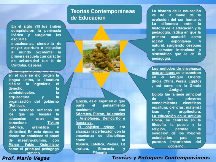 Teor as contempor neas educaci n for Caracteristicas de los contemporaneos