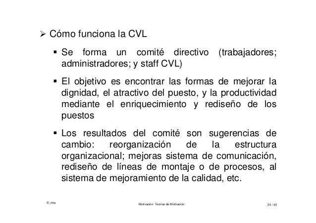 ©_mta Motivación. Teorías de Motivación 25 / 30  Cómo funciona la CVL  Se forma un comité directivo (trabajadores; admin...