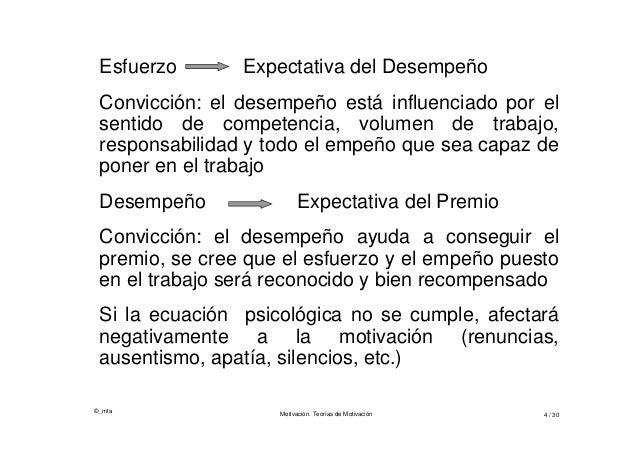 ©_mta Motivación. Teorías de Motivación 4 / 30 Esfuerzo Expectativa del Desempeño Convicción: el desempeño está influencia...