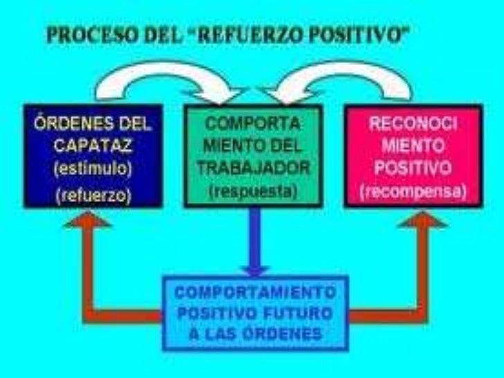 Teorías Del Aprendizaje Motivacional