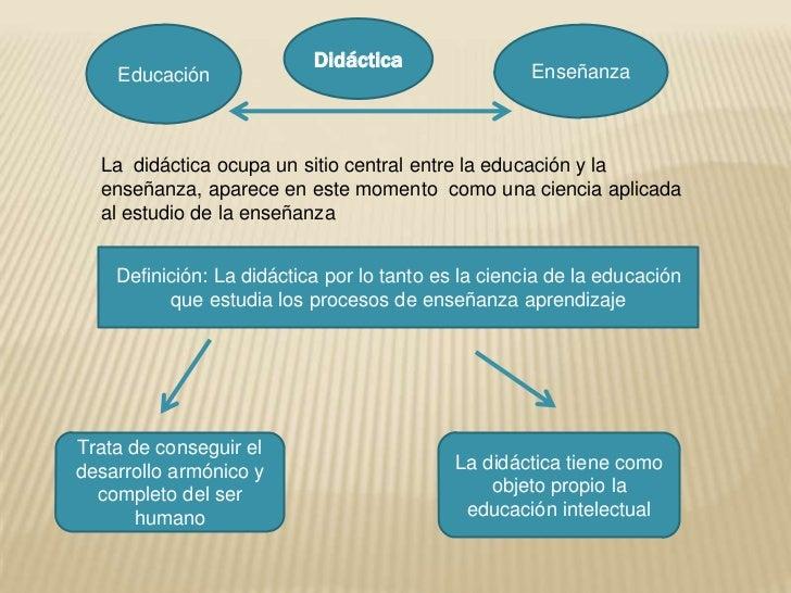 Didáctica<br />Educación <br />Enseñanza<br />La  didáctica ocupa un sitio central entre la educación y la enseñanza, apar...