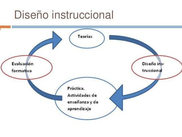 """CURSO ABIERTO ONLINE """"DISEÑO INSTRUCCIONAL"""""""