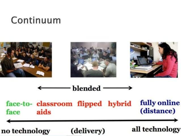 """BYOT (""""Trae Tu Propia Tecnología"""" o """"Bring Your Own Technology"""")  Que los estudiantes traigan sus propios dispositivos es..."""