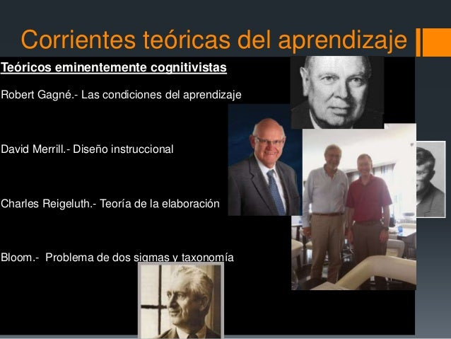 Corrientes teóricas del aprendizaje Conductismo Skinner Constructivismo teoría evolutiva de Piaget, enfoque socio-cultural...