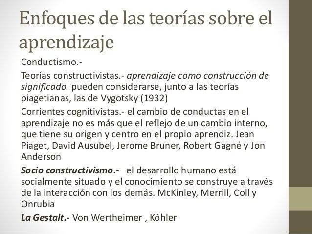 Enfoques de las teorías sobre el aprendizaje Conductismo.- Teorías constructivistas.- aprendizaje como construcción de sig...