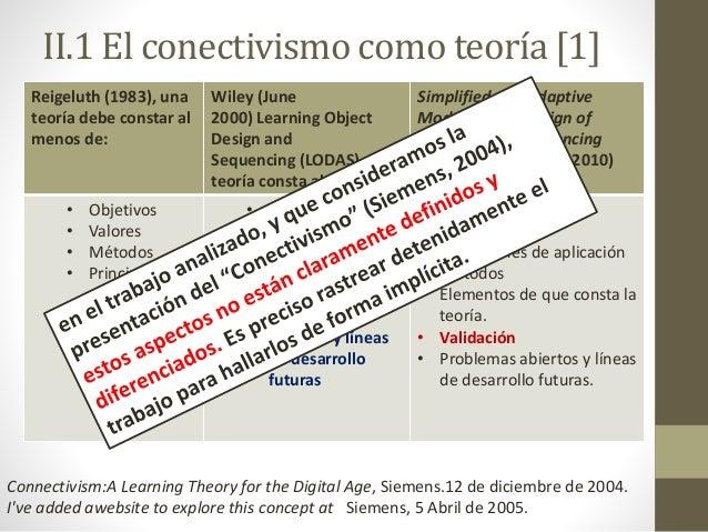 II.1 El conectivismo como teoría [1] Reigeluth (1983), una teoría debe constar al menos de: Wiley (June 2000) Learning Obj...