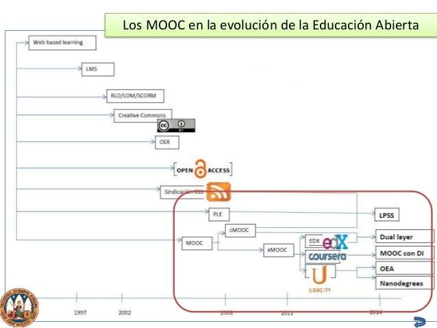 Entornos inteligentes de aprendizaje
