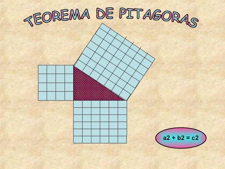 TEOREMA DE PITAGORAS a2 + b2 = c2