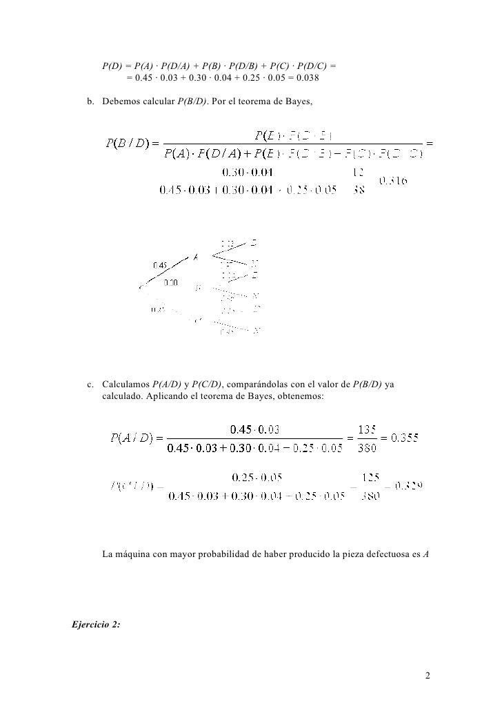 Teorema De Bayes Slide 2