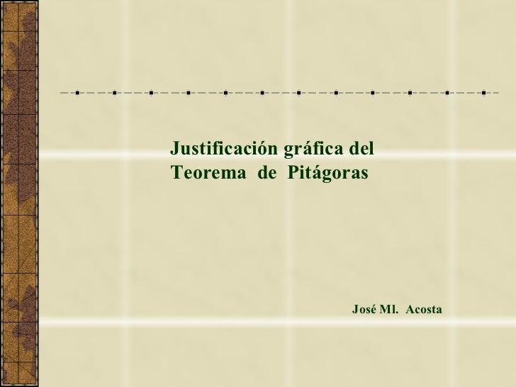 Justificación gráfica del Teorema  de  Pitágoras José Ml.  Acosta