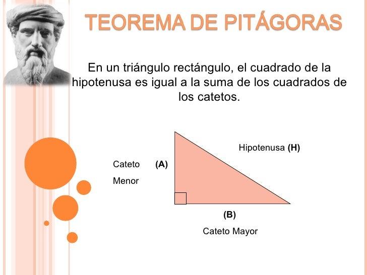 Hipotenusa  (H) Cateto  (A) Menor (B) Cateto Mayor En un triángulo rectángulo, el cuadrado de la hipotenusa es igual a la ...