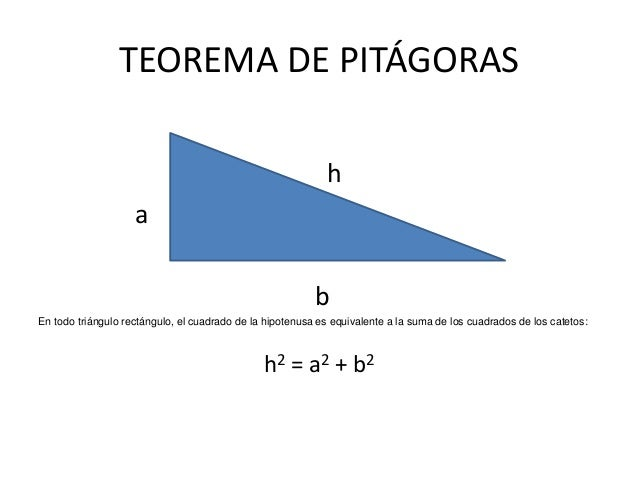 Resultado de imagen de teorema pitagoras