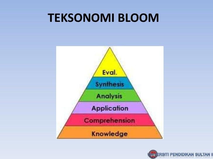 Teori Teori Pembelajaran Dan Pengajaran