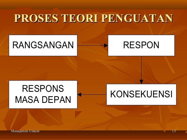 PROSES TEORI PENGUATANRANGSANGAN         RESPON  RESPONS                 KONSEKUENSI MASA DEPANManajemen Umum             ...