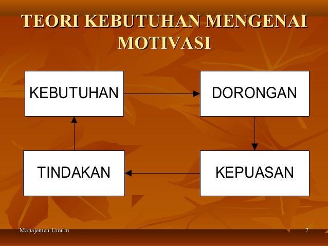 TEORI KEBUTUHAN MENGENAI         MOTIVASI  KEBUTUHAN      DORONGAN    TINDAKAN     KEPUASANManajemen Umum              7