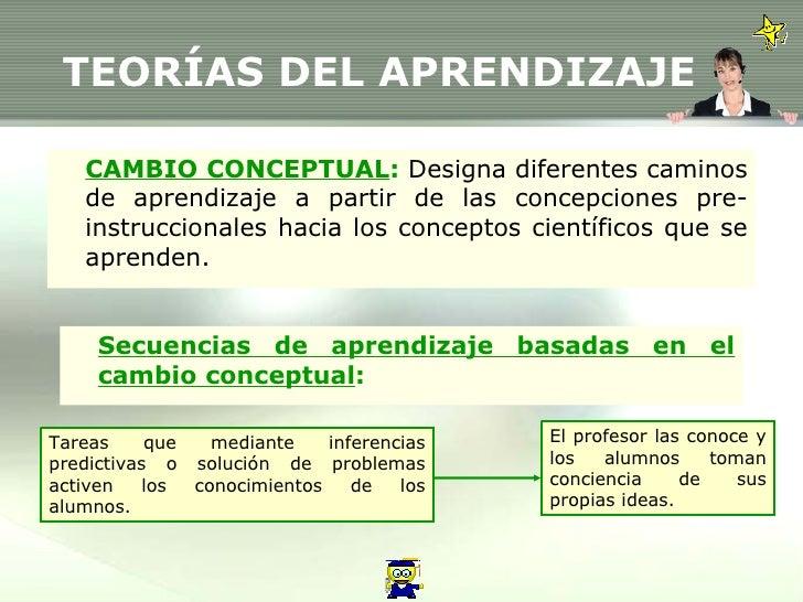 TEORÍAS DEL APRENDIZAJE CAMBIO CONCEPTUAL :   Designa diferentes caminos de aprendizaje a partir de las concepciones pre-i...