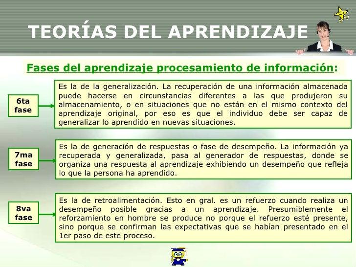 TEORÍAS DEL APRENDIZAJE Fases del aprendizaje procesamiento de información : Es la de la generalización. La recuperación d...