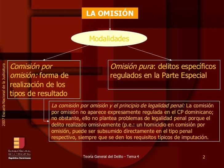 LA OMISIÓN Comisión por omisión:  forma de realización de los tipos de resultado   Modalidades Omisión pura : delitos espe...