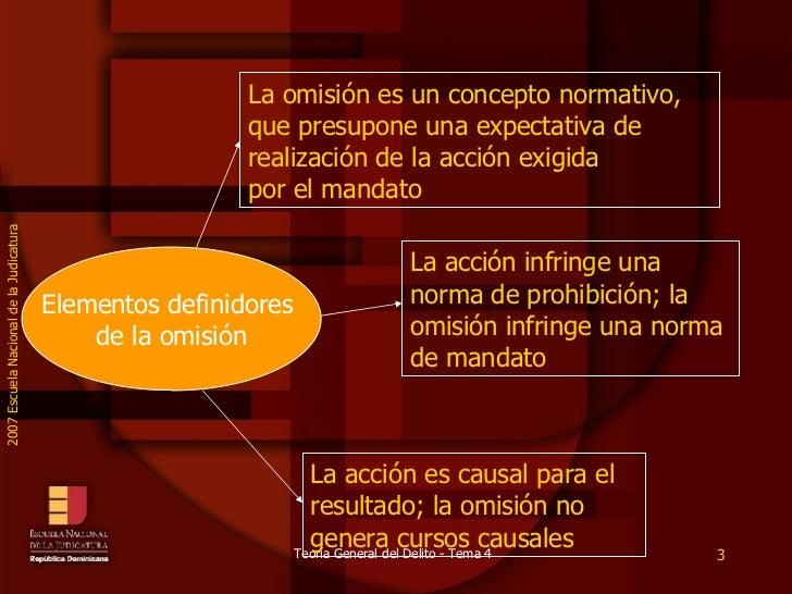 Elementos definidores  de la omisión La acción es causal para el resultado; la omisión no genera cursos causales La acción...