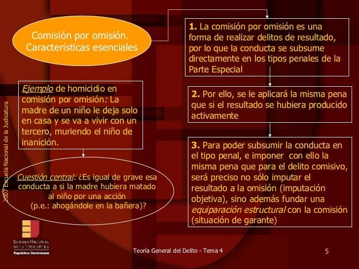 Comisión por omisión.  Características esenciales 1.  La comisión por omisión es una forma de realizar delitos de resultad...