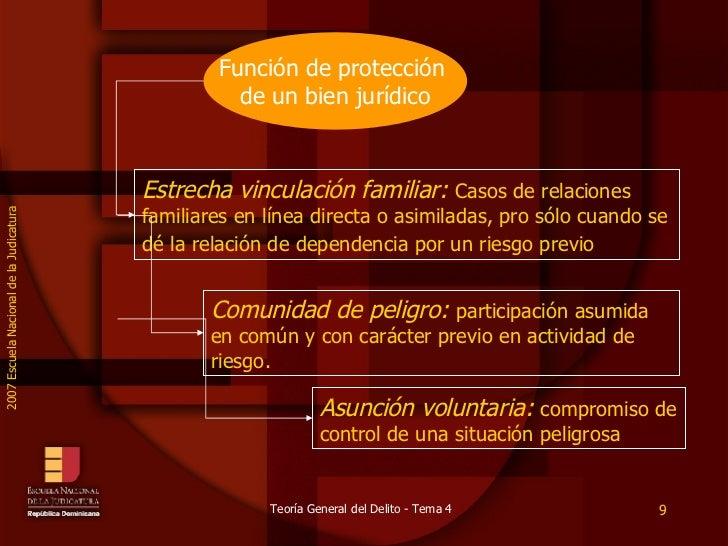 Función de protección  de un bien jurídico Estrecha vinculación familiar:  Casos de relaciones familiares en línea directa...