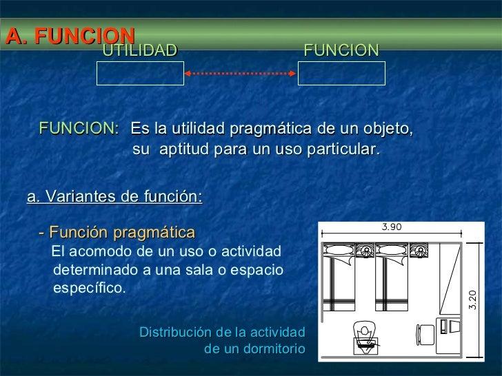 Teoria funcional for Que es arquitectura definicion