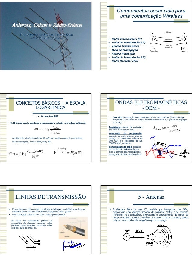 1 Antenas, Cabos e RádioAntenas, Cabos e Rádio--EnlaceEnlace Uso permitido por Luciano Valente FranzUso permitido por Luci...