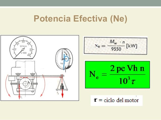 Potencia Efectiva (Ne)