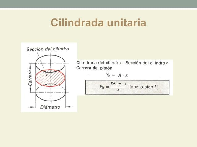 Cilindrada unitaria