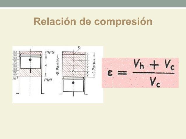 Relación de compresión