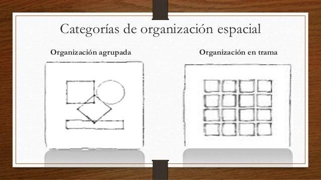 Teoria d for Que es una planta arquitectonica