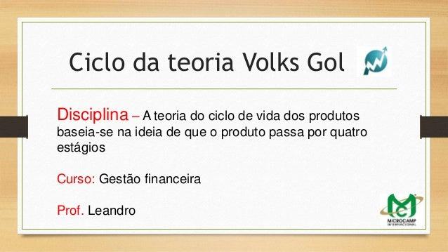 Ciclo da teoria Volks Gol  Disciplina – A teoria do ciclo de vida dos produtos  baseia-se na ideia de que o produto passa ...