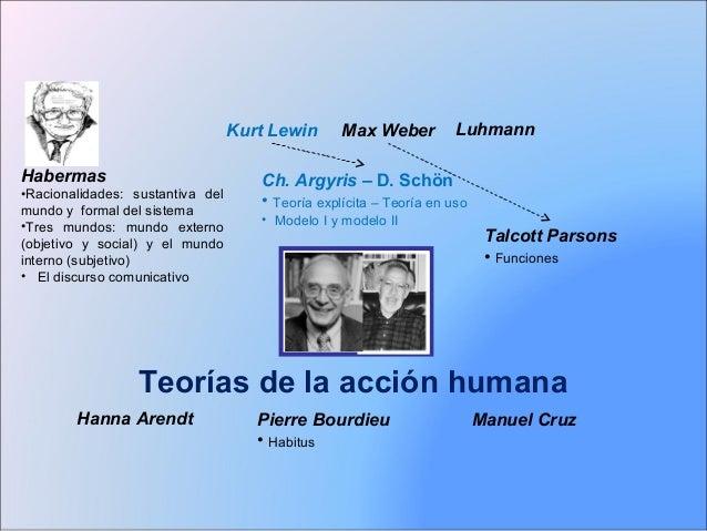 Teoria Ciencia de la Acción Humana Slide 3