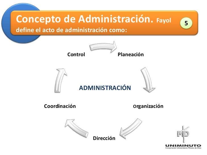 Teoria clasica de la administracion for Nociones basicas de oficina concepto