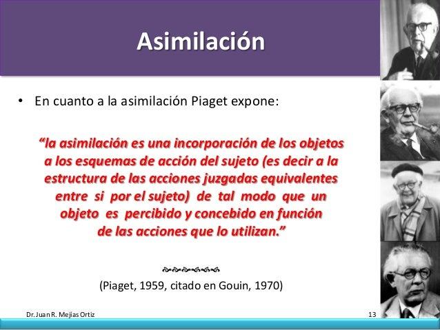 """Asimilación• En cuanto a la asimilación Piaget expone:     """"la asimilación es una incorporación de los objetos      a los ..."""