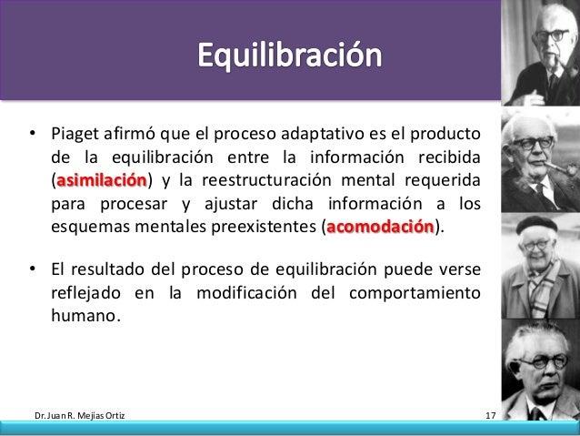 • Piaget afirmó que el proceso adaptativo es el producto  de la equilibración entre la información recibida  (asimilación)...