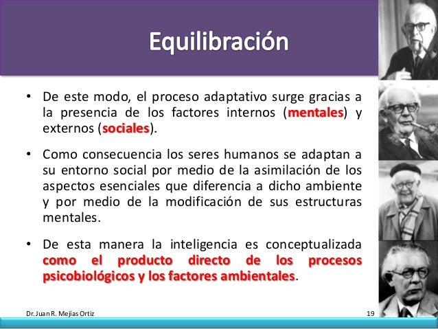 • De este modo, el proceso adaptativo surge gracias a  la presencia de los factores internos (mentales) y  externos (socia...
