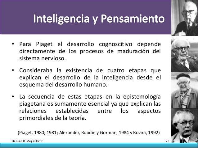 • Para Piaget el desarrollo cognoscitivo depende  directamente de los procesos de maduración del  sistema nervioso.• Consi...