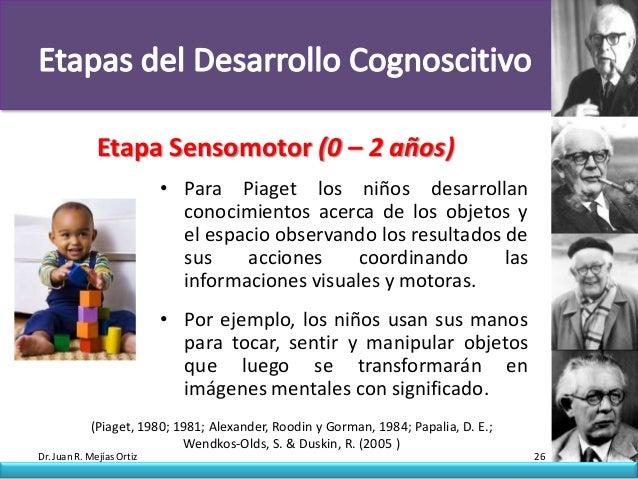 Etapa Sensomotor (0 – 2 años)                           • Para Piaget los niños desarrollan                             co...