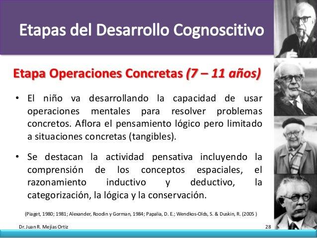 Etapa Operaciones Concretas (7 – 11 años)• El niño va desarrollando la capacidad de usar  operaciones mentales para resolv...