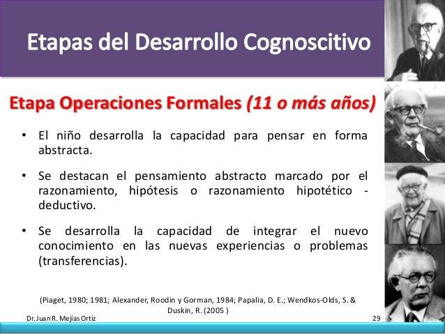 Etapa Operaciones Formales (11 o más años) • El niño desarrolla la capacidad para pensar en forma   abstracta. • Se destac...