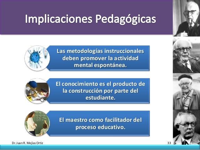 Las metodologías instruccionales                             deben promover la actividad                                 m...