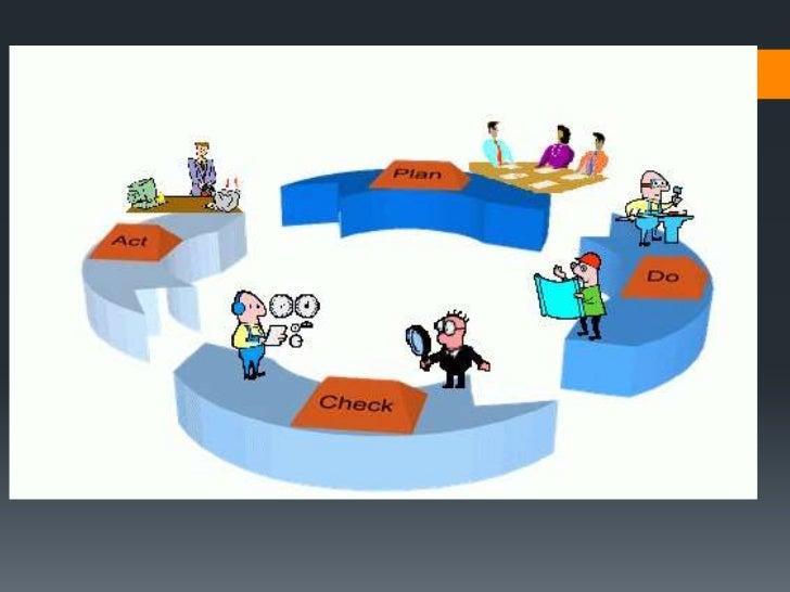 Teoria contingencial for Concepto de tecnicas de oficina