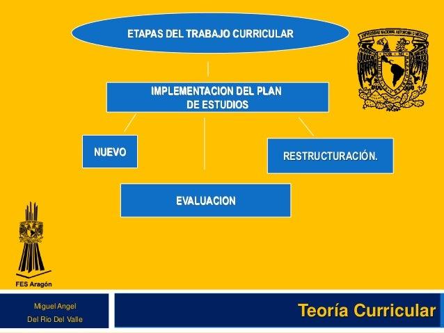 Teoría CurricularMiguel Angel Del Rio Del Valle ETAPAS DEL TRABAJO CURRICULAR RESTRUCTURACIÓN.NUEVO IMPLEMENTACION DEL PLA...